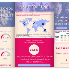 Prise de parole des femmes - Infographie interactive.