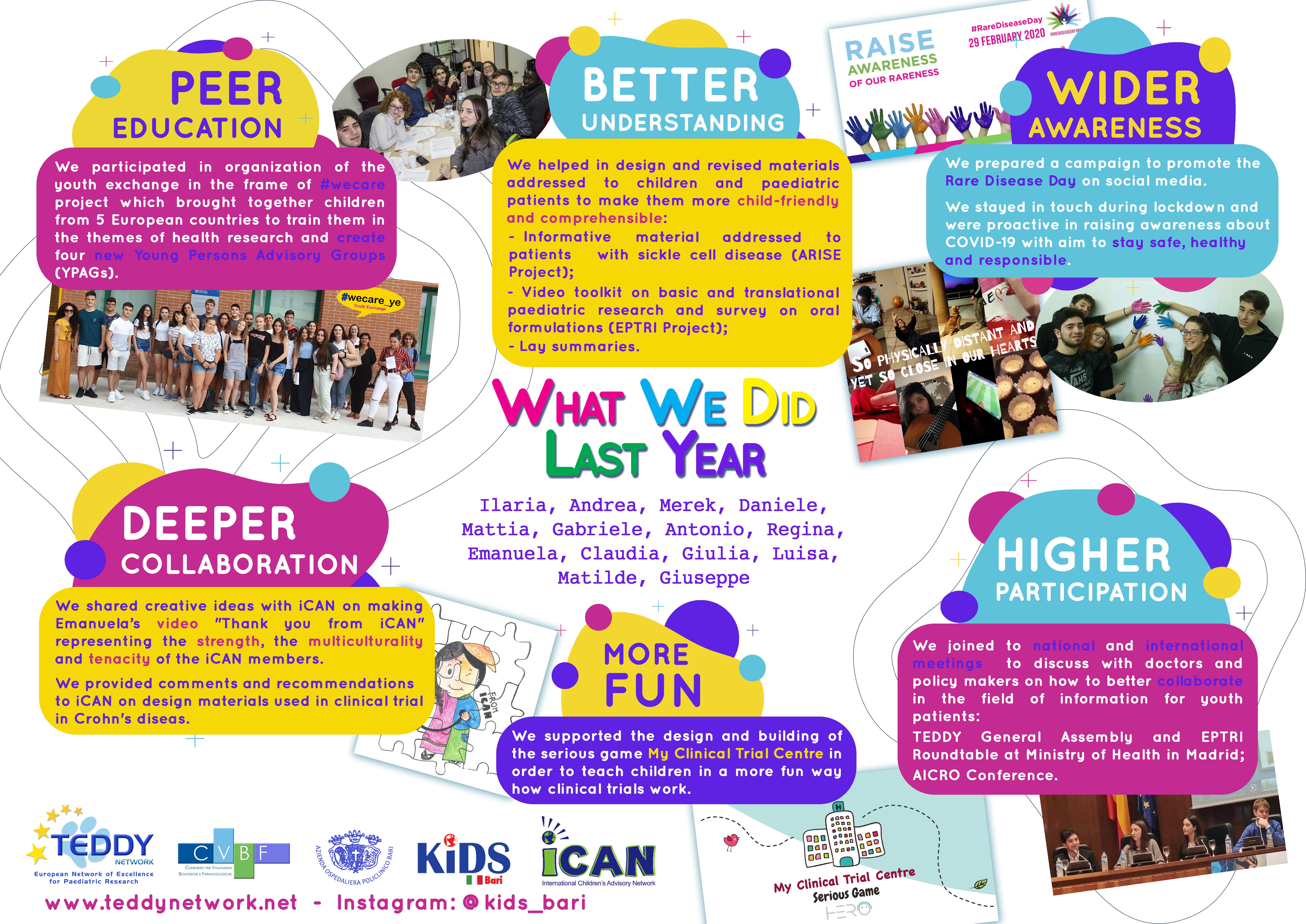 KIDS Bari-iCAN-poster-2020 (1)