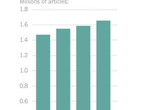 오픈 액세스: 과학 출판 비용의 진실