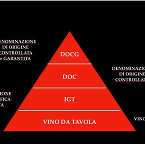 DOCG e DOC di Piemonte