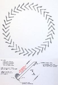 Radial Design