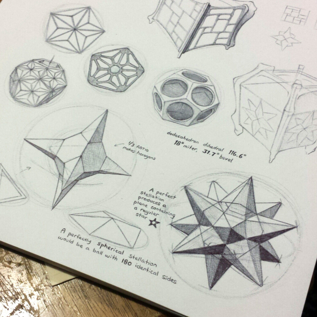 Geometric Doodles