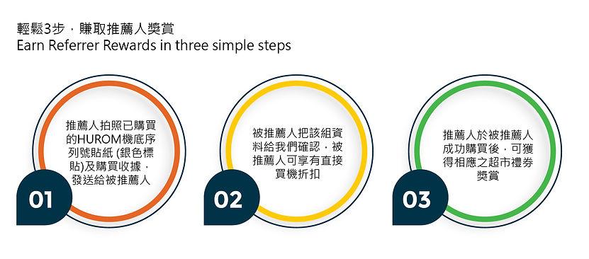 3steps.jpg