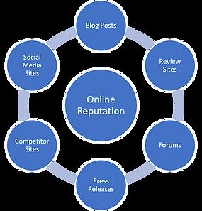 OnlineRepLink.png