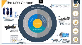 new gerber screen shot.png