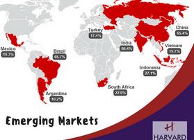 Emerging Markets-