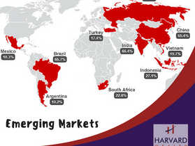 Emerging Markets-