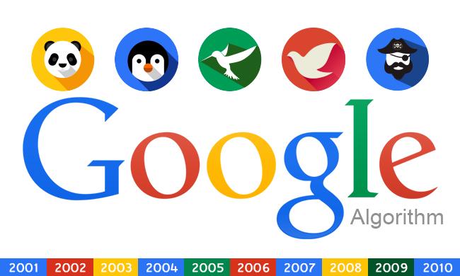 Servicii SEO : Cum promovez site-ul meu pe Google in 2018