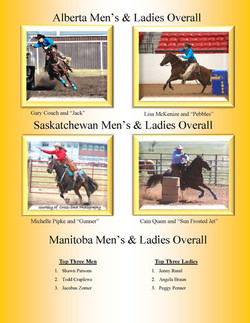 Canadian Championship program 2016  reduced_Page_27