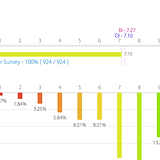 CusJo Real Time Benchmarking.png