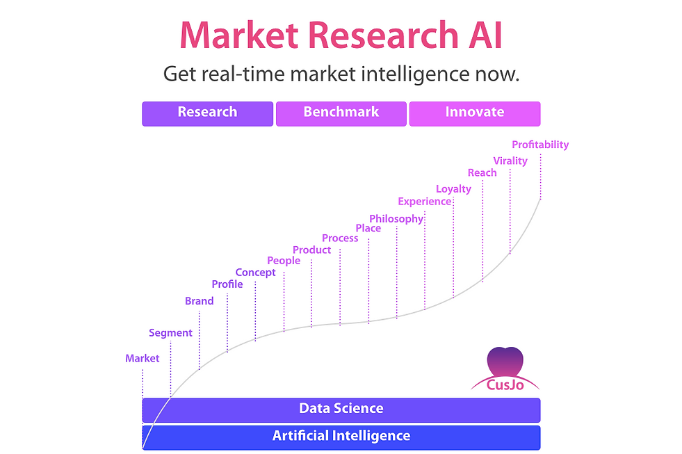 AI for Market Intelligence.png