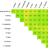 CusJo Correlation Analysis.png