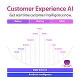 AI for Customer Intelligence.png