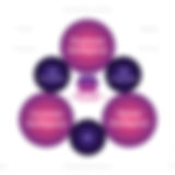 CusJo - Market, Customer & Talent Intell