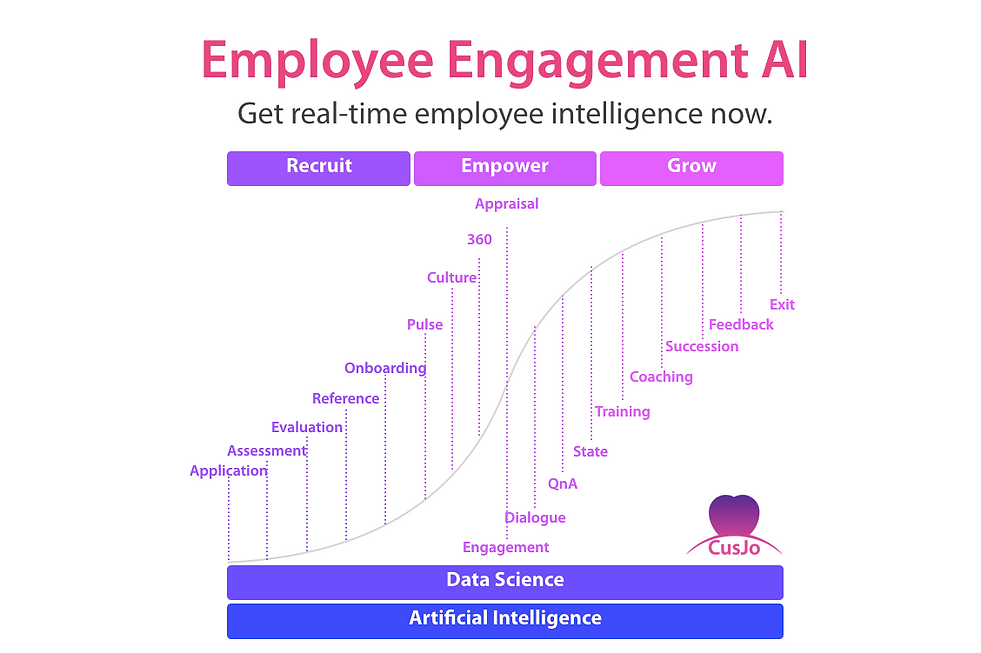 AI for Employee Intelligence.png