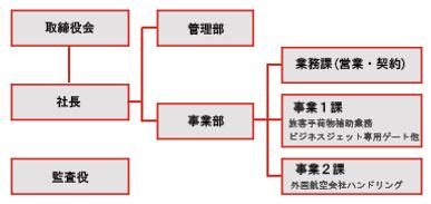 soshikizu210701.png