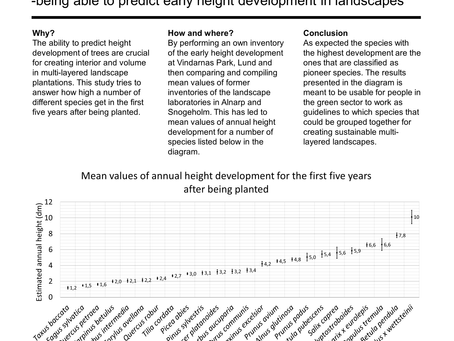 Height development over time -being able to predict early height development in landscapes