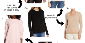 Sweaters: Splurge vs. Budget Friendly