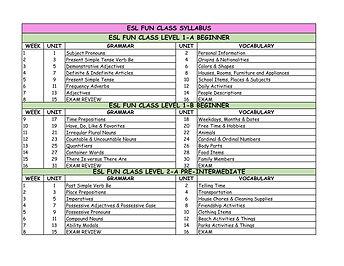 ESL-Fun-Class-10-Level-Syllabus-Boxes-On