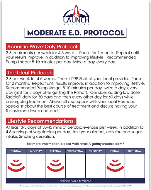 ed-protocol-for-the-phoenix-to-treat-erectile-dysfunction-bde-style