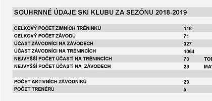 Ski_klub_2018_2019_-_CELKOVÉ_ÚDAJE.jpg
