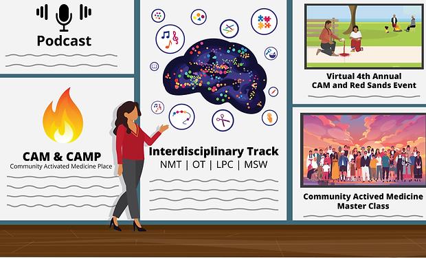 Interdisciplinary track.png