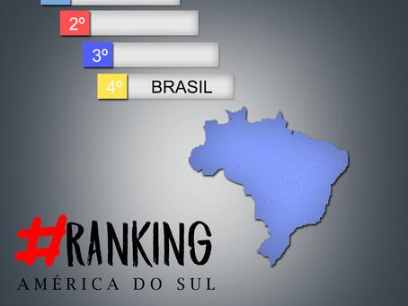 Ranking de Inglês na América do Sul