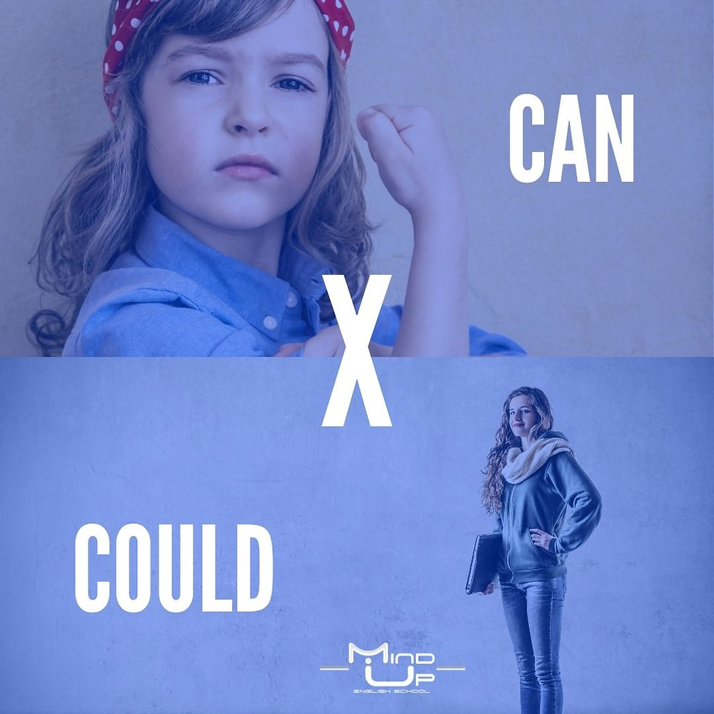 Can X Could