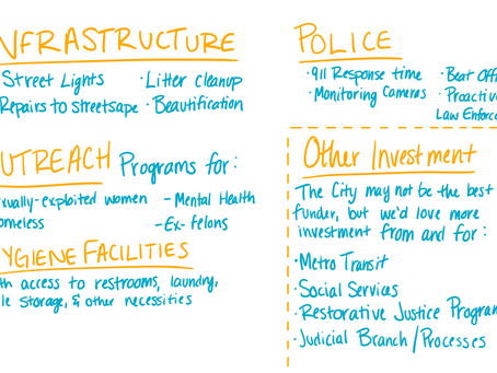 What are your Safety & Livability priorities?