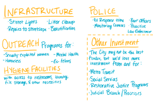 Safety priorities around Infrastructure, Outreach, Police, Hygiene, and other investments