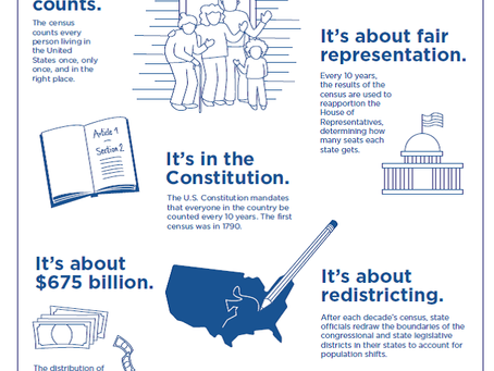 2020 Census + You: Let's Be Counted!