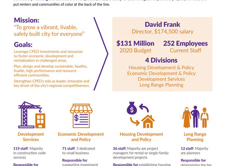 The Direction of Community Planning and Economic Development