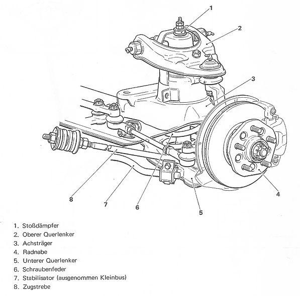 Mitsubishi L300 Vorderradaufhängung