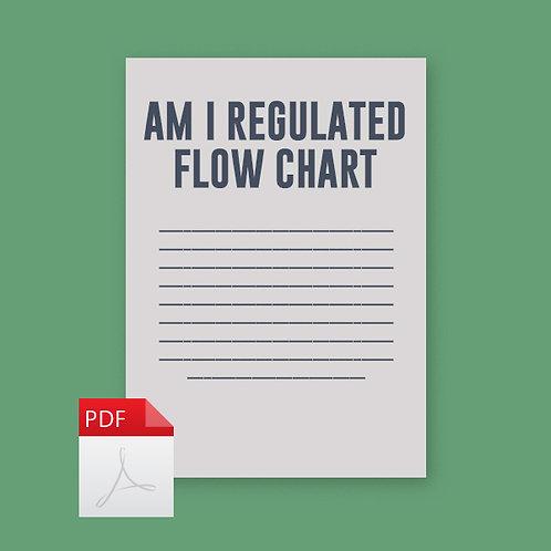 Am I Regulated Flow Chart