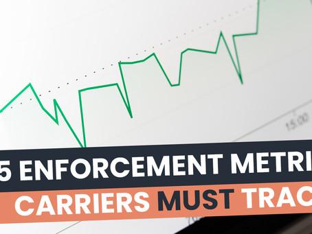 5 enforcement metrics carriers MUST track