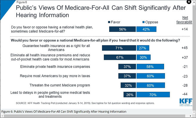 medicare for all kff poll.jpg