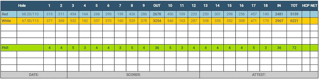golf scorecard.jpg