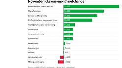 jobs report 11-2019.jpg