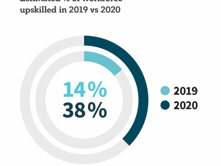 2021 Industry Trends & Their Impact