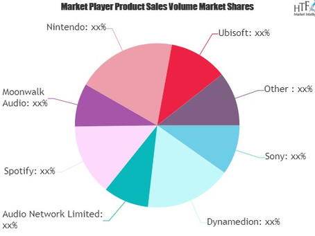 Moonwalk Audio listed as a major player to watch in the GLOBAL VIDEO GAME MUSIC MARKET