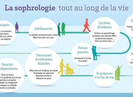 👉La Sophrologie tout au long de votre vie 👁️