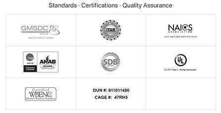 ITES Certifications and Quality Assuranc