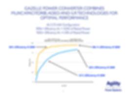 ADEO Efficiency Slide.001.jpeg