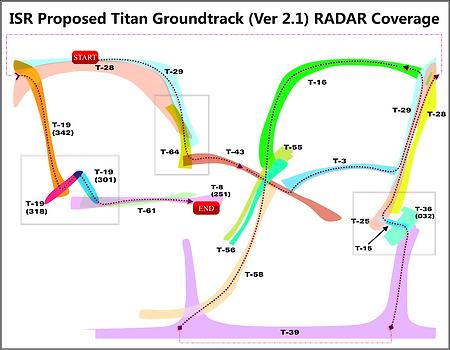 In Saturn's Rings Titan Groundtrack RADAR Coverage
