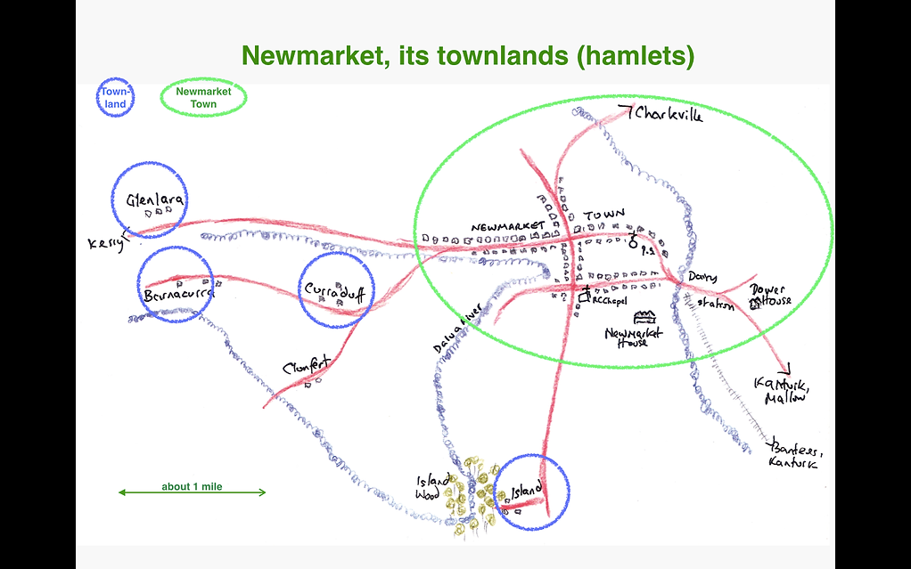 Newmarket, Co. Cork & townlands