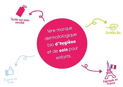 marque_dermatologique_bio_enfants-1030x7