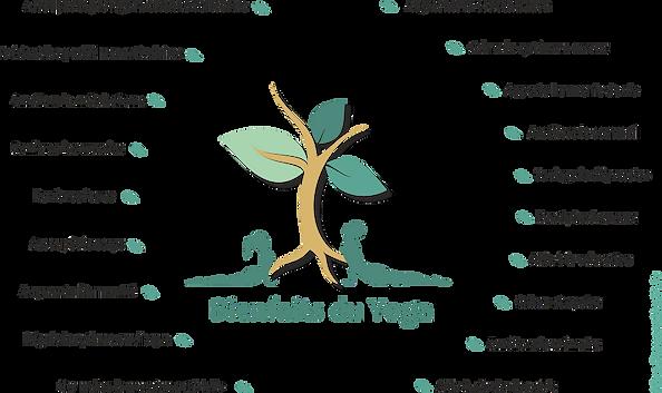 yoga-bienfaits.png