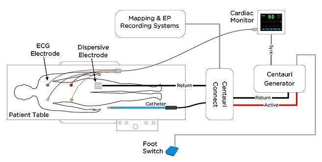 CENTAURI System.JPG