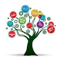 digital-marketing-tree.jpg