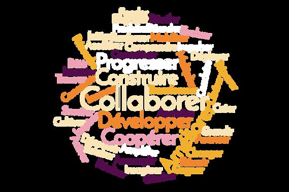 Intelligence collective, relations humaines, management, coaching de dirigeants et managers, collaboration travail en équipe